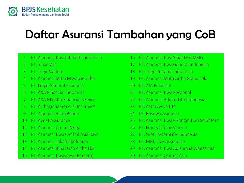 Daftar Asuransi Tambahan yang CoB