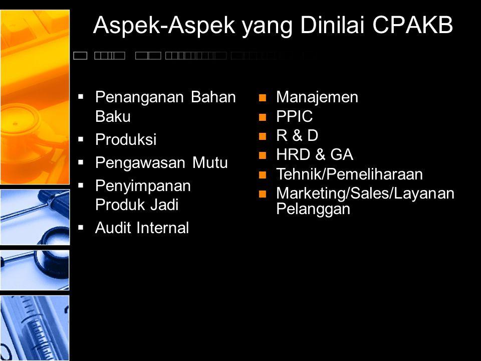 Aspek-Aspek yang Dinilai CPAKB  Penanganan Bahan Baku  Produksi  Pengawasan Mutu  Penyimpanan Produk Jadi  Audit Internal Manajemen PPIC R & D HR