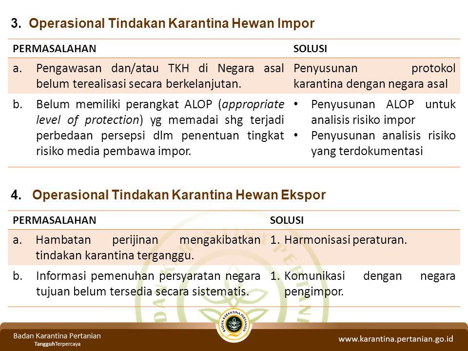 3. Operasional Tindakan Karantina Hewan Impor PERMASALAHANSOLUSI a.Pengawasan dan/atau TKH di Negara asal belum terealisasi secara berkelanjutan. Peny