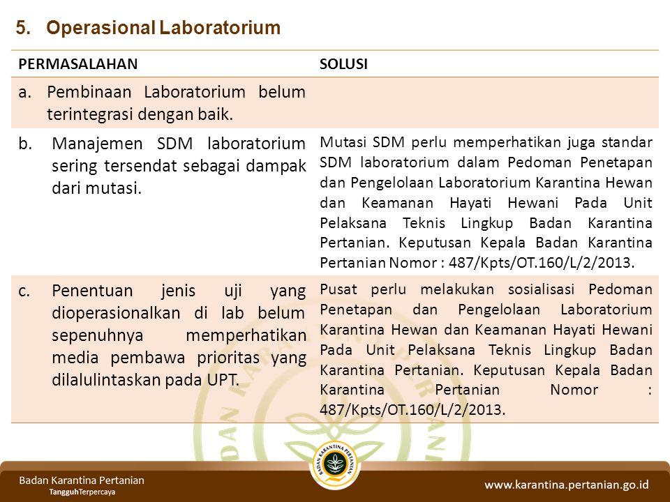 5. Operasional Laboratorium PERMASALAHANSOLUSI a.Pembinaan Laboratorium belum terintegrasi dengan baik. b.Manajemen SDM laboratorium sering tersendat