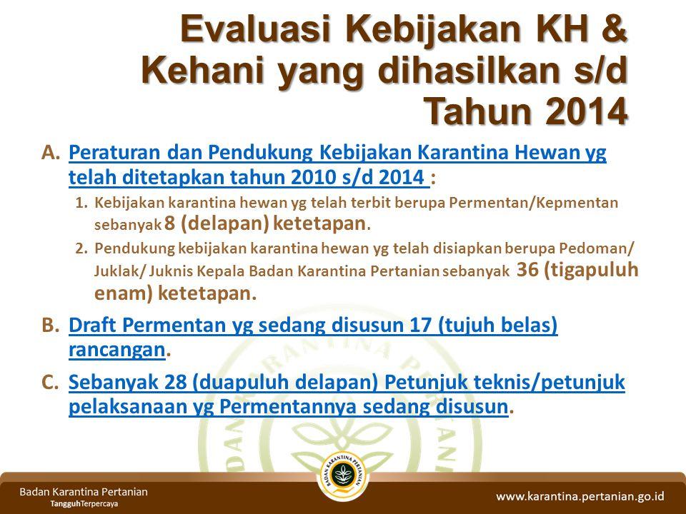 Evaluasi Kebijakan KH & Kehani yang dihasilkan s/d Tahun 2014 A.Peraturan dan Pendukung Kebijakan Karantina Hewan yg telah ditetapkan tahun 2010 s/d 2