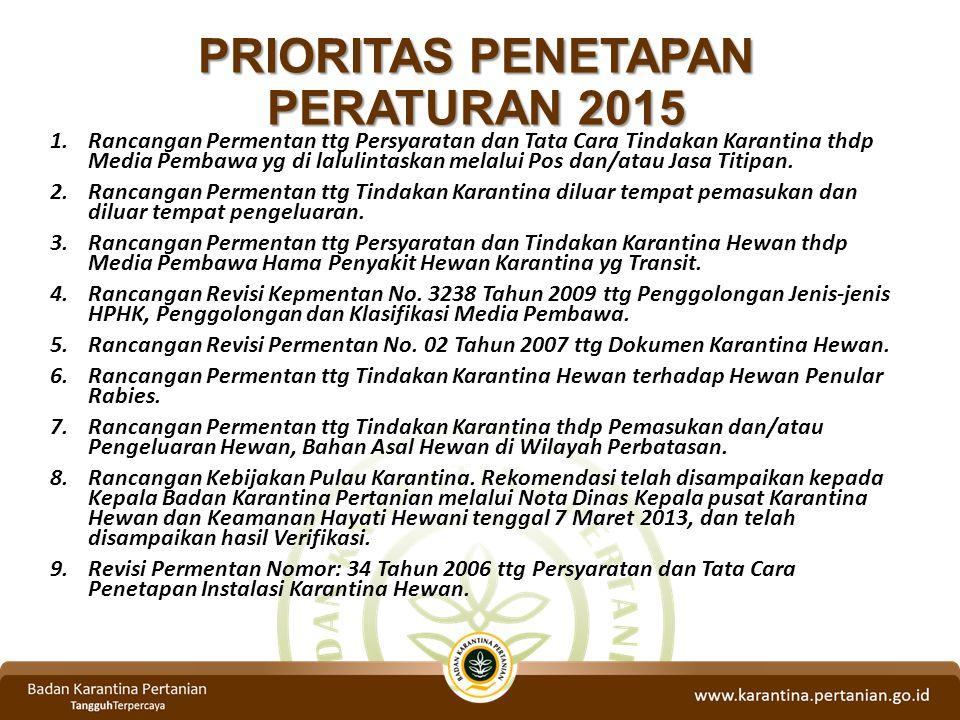 PRIORITAS PENETAPAN PERATURAN 2015 1.Rancangan Permentan ttg Persyaratan dan Tata Cara Tindakan Karantina thdp Media Pembawa yg di lalulintaskan melal