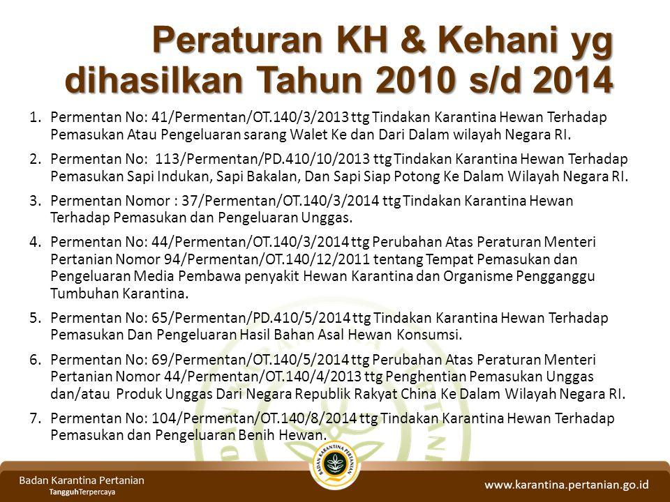 Peraturan KH & Kehani yg dihasilkan Tahun 2010 s/d 2014 1.Permentan No: 41/Permentan/OT.140/3/2013 ttg Tindakan Karantina Hewan Terhadap Pemasukan Ata
