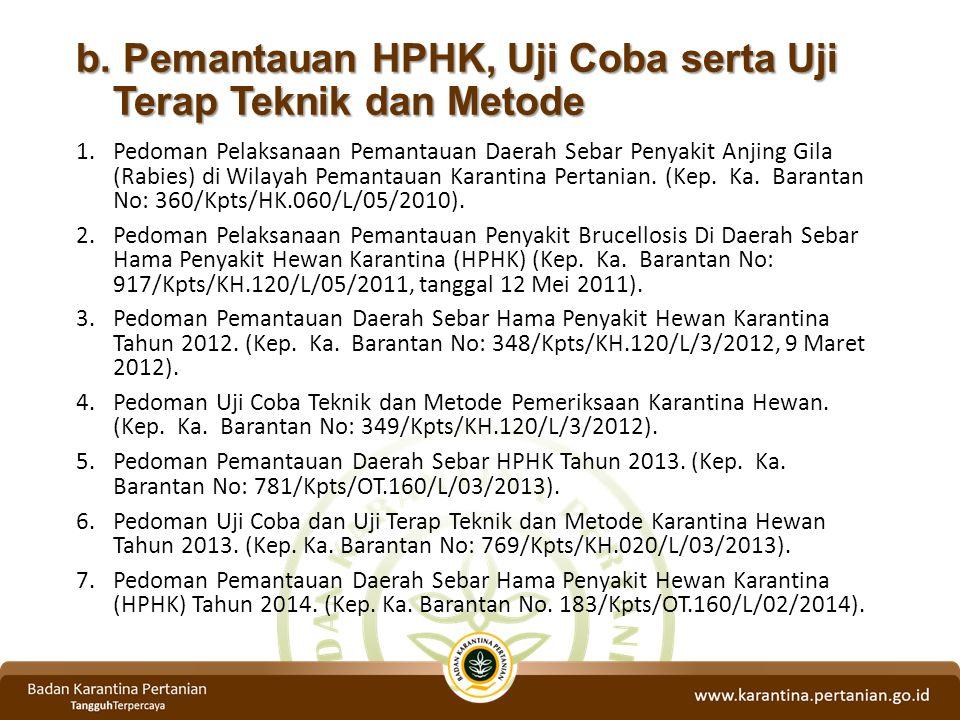 Lingkungan Strategis NOKONDISISUBSTANSI 1Implementasi MEAPerlu Kesetaraan Standar, tapi Status Area di Lingkungan ASEAN Berbeda (FMD dll) 2Tindak Lanjut Reformasi Pelayanan Publik Transparansi dan Penyederhanaan Peraturan/ Kebijakan/ Prosedur 3Perubahan Sistem Perdagangan Internasional Ekspor tidak hanya dipandang sbg kondisi Surplus (Ekspor-Impor Produk Hewan), Strategi bbrp Negara menerapkan Negara pihak Ketiga dlm kegiatan Ekspor/ Impor.
