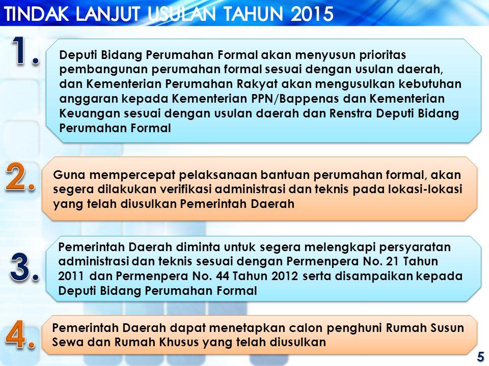 Terima Kasih KEMENTERIAN PERUMAHAN RAKYAT REPUBLIK INDONESIA