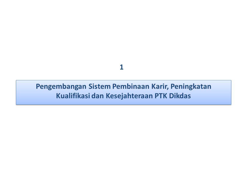 1 Pengembangan Sistem Pembinaan Karir, Peningkatan Kualifikasi dan Kesejahteraan PTK Dikdas