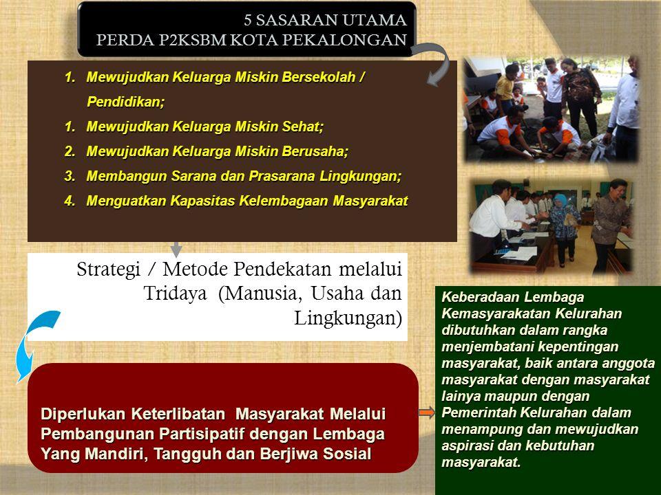 INSTANSI / PELAKU PEMBERDAYAAN MASYARAKAT  Tim Koordinasi Penanggulangan Kemiskinan  Lurah dan 4 Pilar (LPM, BKM, TP.