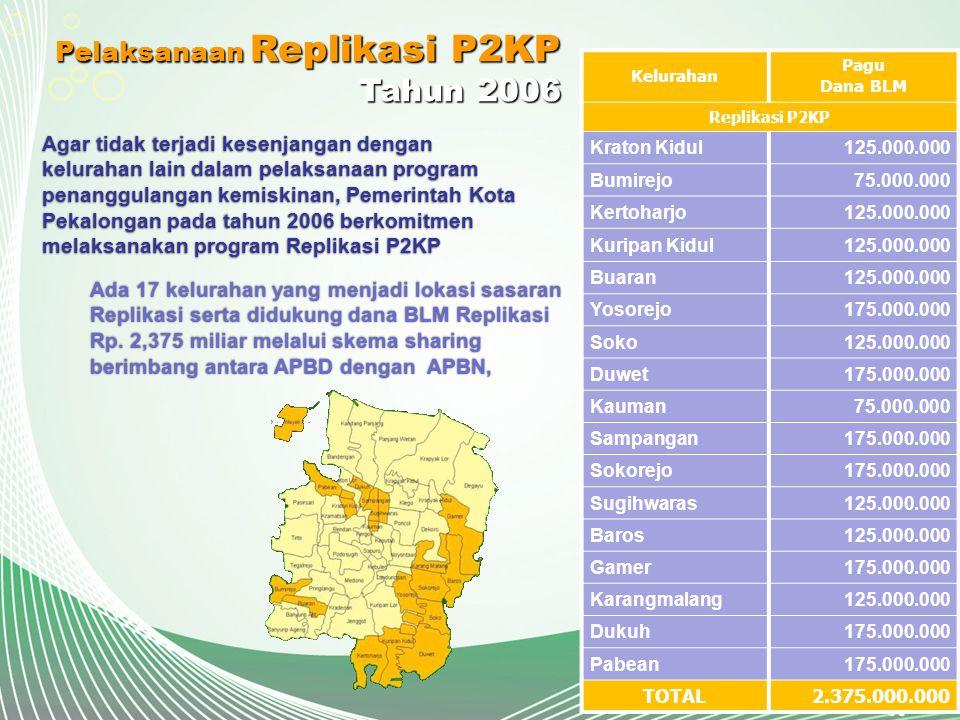 Pelaksanaan PAKET P2KP (Program Penanggulangan Kemiskinan Terpadu) PAKET merupakan salah satu komponen P2KP yang berorientasi pada pembelajaran kemitraan antara masyarakat (BKM) dengan pemerintah maupun pihak lain.