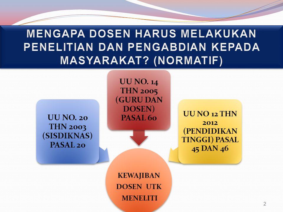 2 KEWAJIBAN DOSEN UTK MENELITI UU NO. 20 THN 2003 (SISDIKNAS) PASAL 20 UU NO.