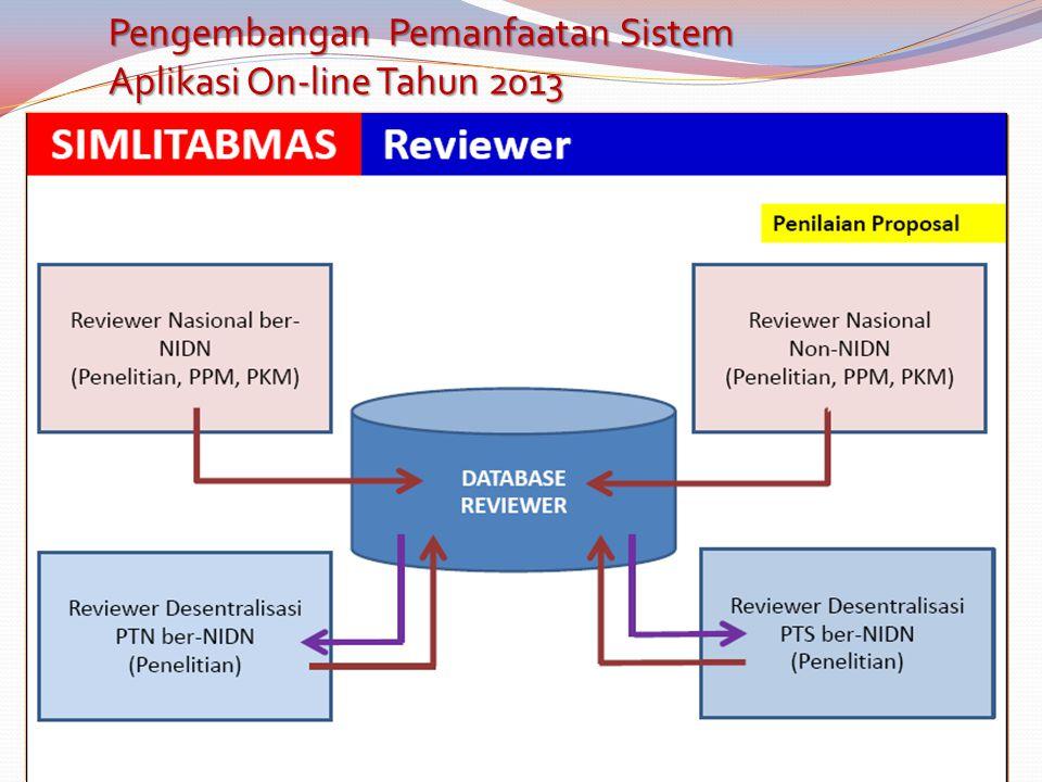 Pengembangan Pemanfaatan Sistem Aplikasi On-line Tahun 2013