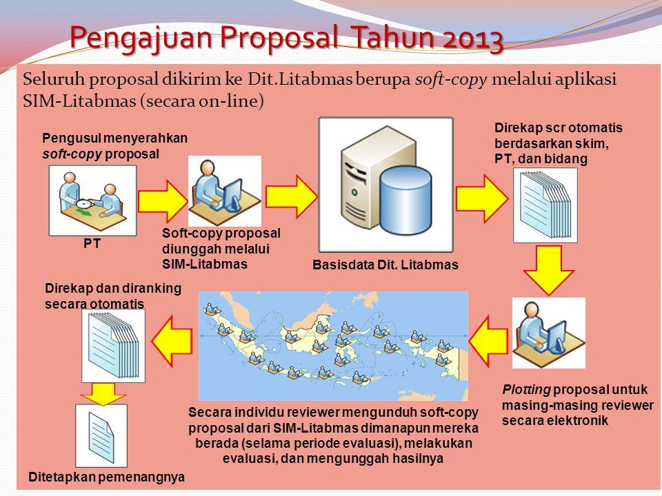 Pengajuan Proposal Tahun 2013 Seluruh proposal dikirim ke Dit.Litabmas berupa soft-copy melalui aplikasi SIM-Litabmas (secara on-line) Pengusul menyerahkan soft-copy proposal PT Soft-copy proposal diunggah melalui SIM-Litabmas Basisdata Dit.