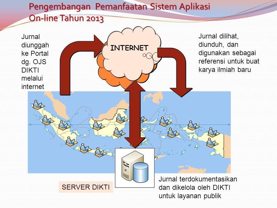 Pengembangan Pemanfaatan Sistem Aplikasi On-line Tahun 2013 INTERNET Jurnal diunggah ke Portal dg.