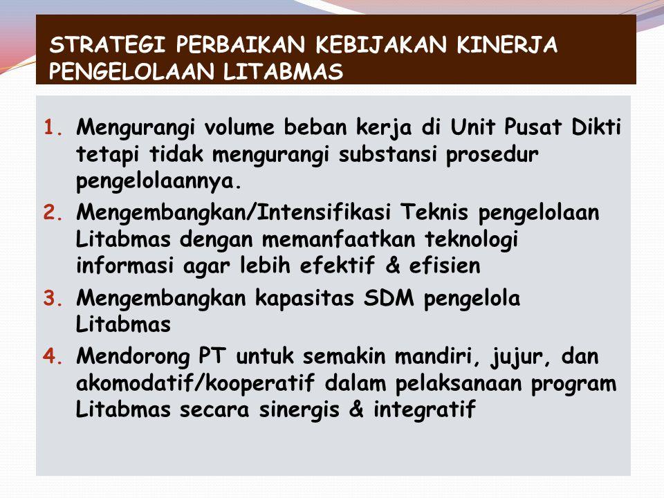 5.Kontes Bangunan Gedung Indonesia (KBGI) a.Juara I Rp.