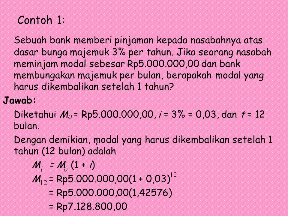 Contoh 1: Sebuah bank memberi pinjaman kepada nasabahnya atas dasar bunga majemuk 3% per tahun. Jika seorang nasabah meminjam modal sebesar Rp5.000.00