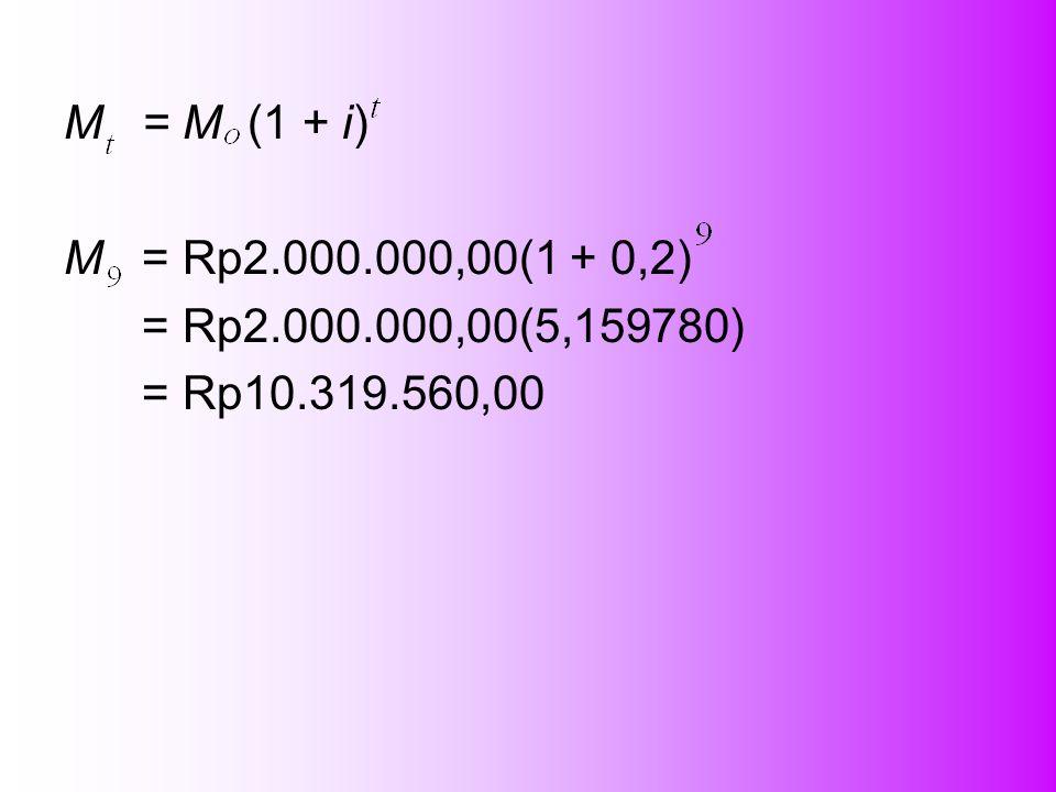 M = M (1 + i) M = Rp2.000.000,00(1 + 0,2) = Rp2.000.000,00(5,159780) = Rp10.319.560,00
