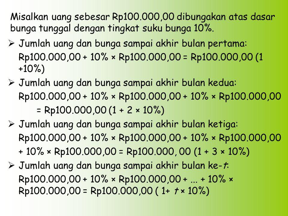 Misalkan uang sebesar Rp100.000,00 dibungakan atas dasar bunga tunggal dengan tingkat suku bunga 10%.  Jumlah uang dan bunga sampai akhir bulan perta