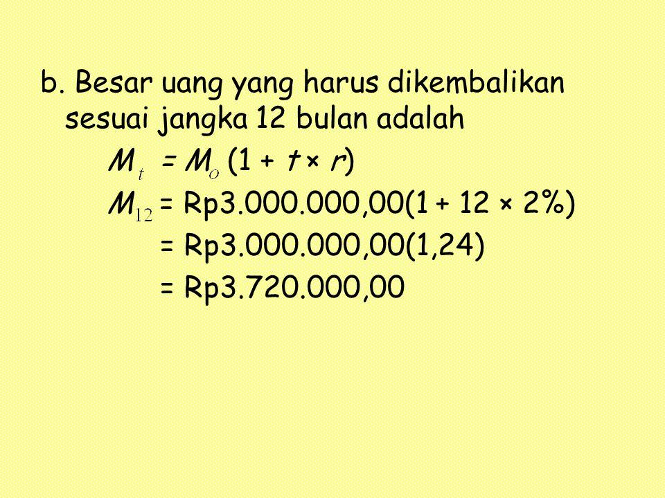 b. Besar uang yang harus dikembalikan sesuai jangka 12 bulan adalah M = M (1 + t × r) M = Rp3.000.000,00(1 + 12 × 2%) = Rp3.000.000,00(1,24) = Rp3.720