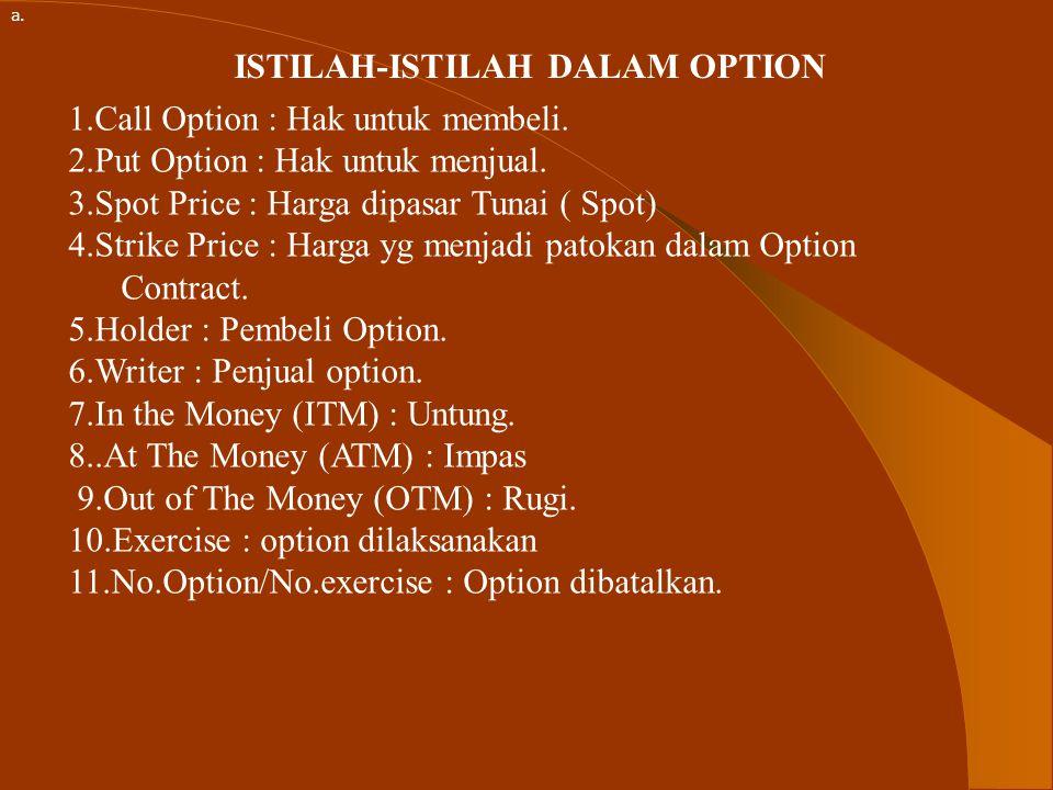 CURRENCY OPTION PENGERTIAN : Adalah Hak untuk membeli atau menjual sejumlah valuta asing tertentu dgn harga yg telah ditentukan ( Strike Price) umtuk