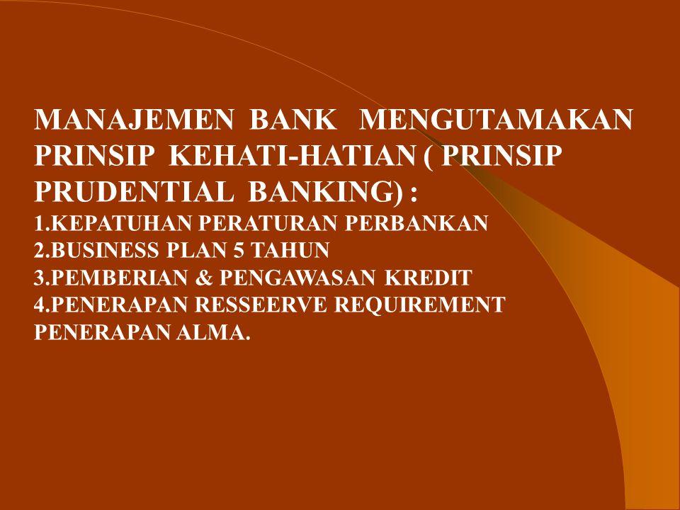 JENIS BANK : 1.BANK UMUM. 2.BPR.