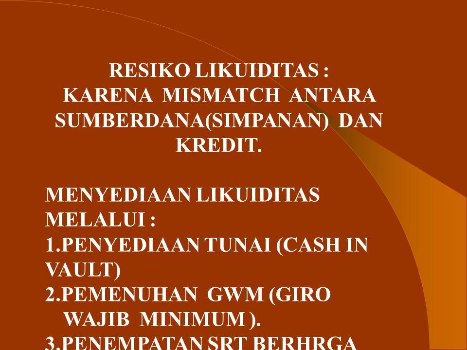 MANAJEMEN BANK MENGUTAMAKAN PRINSIP KEHATI-HATIAN ( PRINSIP PRUDENTIAL BANKING) : 1.KEPATUHAN PERATURAN PERBANKAN 2.BUSINESS PLAN 5 TAHUN 3.PEMBERIAN