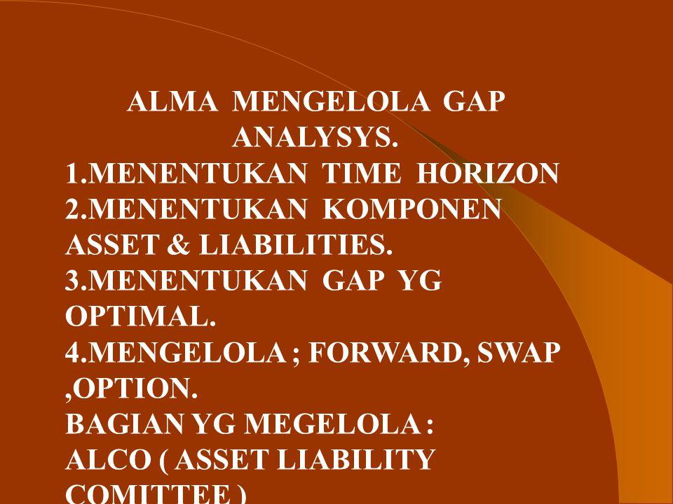 MENGATASI RESIKO LIKUIDITAS MELALUI : 1.PERFECT MACHING 2.PINJAMAN ANTAR BANK (PUAB) 3.PINJAMAN BI ( LENDER OF THE LAST RESORT