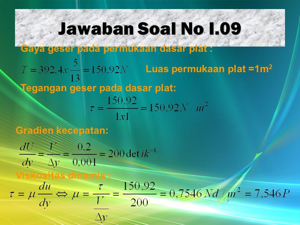 Jawaban Soal No I.09 Tegangan geser pada dasar plat: Viskositas dinamis : Gaya geser pada permukaan dasar plat : Gradien kecepatan: Luas permukaan pla