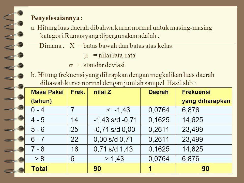 © Rahmad Wijaya, 200314 Penyelesaiannya : a. Hitung luas daerah dibahwa kurna normal untuk masing-masing katagori.Rumus yang dipergunakan adalah : Dim
