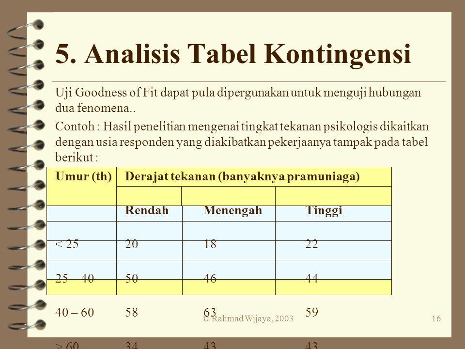 © Rahmad Wijaya, 200316 Uji Goodness of Fit dapat pula dipergunakan untuk menguji hubungan dua fenomena.. Contoh : Hasil penelitian mengenai tingkat t