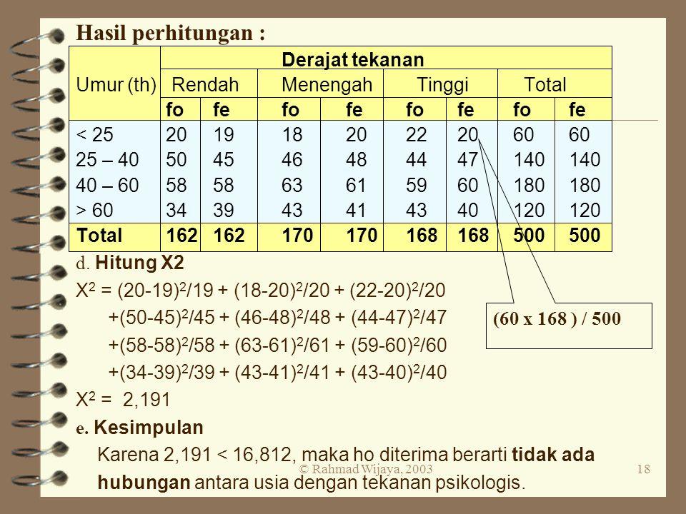 © Rahmad Wijaya, 200318 Hasil perhitungan : Derajat tekanan Umur (th) RendahMenengah Tinggi Total fofefofefofefofe < 252019182022206060 25 – 405045464