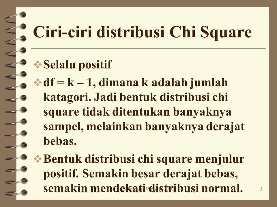 © Rahmad Wijaya, 20033 Ciri-ciri distribusi Chi Square v Selalu positif v df = k – 1, dimana k adalah jumlah katagori. Jadi bentuk distribusi chi squa