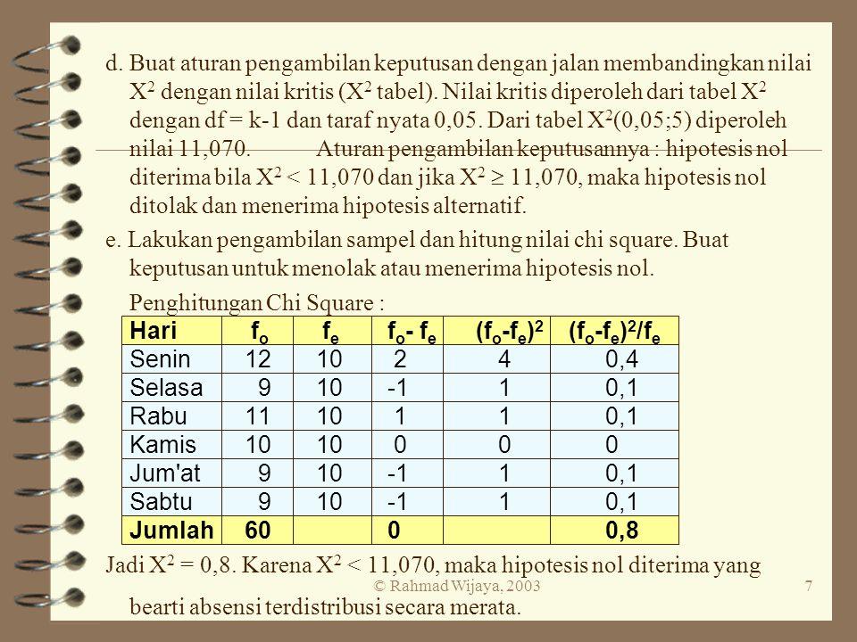 © Rahmad Wijaya, 200318 Hasil perhitungan : Derajat tekanan Umur (th) RendahMenengah Tinggi Total fofefofefofefofe < 252019182022206060 25 – 40504546484447140140 40 – 60585863615960180180 > 60343943414340120120 Total162162170170168168500500 d.
