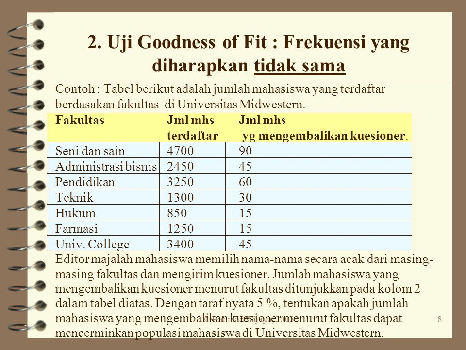 © Rahmad Wijaya, 20038 2. Uji Goodness of Fit : Frekuensi yang diharapkan tidak sama Contoh : Tabel berikut adalah jumlah mahasiswa yang terdaftar ber