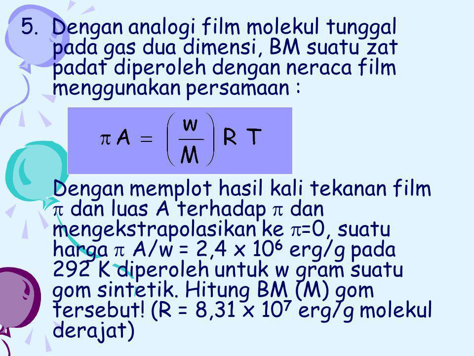 5. Dengan analogi film molekul tunggal pada gas dua dimensi, BM suatu zat padat diperoleh dengan neraca film menggunakan persamaan : Dengan memplot ha