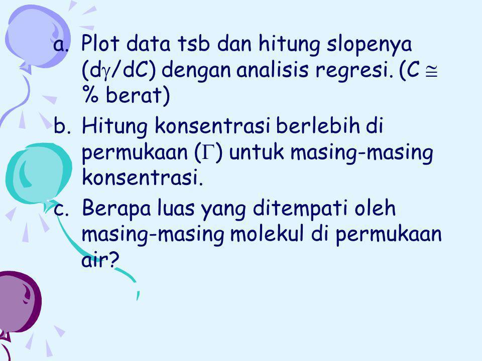 a.Plot data tsb dan hitung slopenya (d  /dC) dengan analisis regresi. (C  % berat) b.Hitung konsentrasi berlebih di permukaan (  ) untuk masing-mas