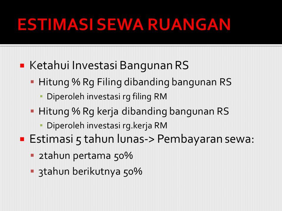  Ketahui Investasi Bangunan RS  Hitung % Rg Filing dibanding bangunan RS ▪ Diperoleh investasi rg filing RM  Hitung % Rg kerja dibanding bangunan R