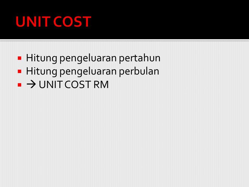  Hitung pengeluaran pertahun  Hitung pengeluaran perbulan   UNIT COST RM