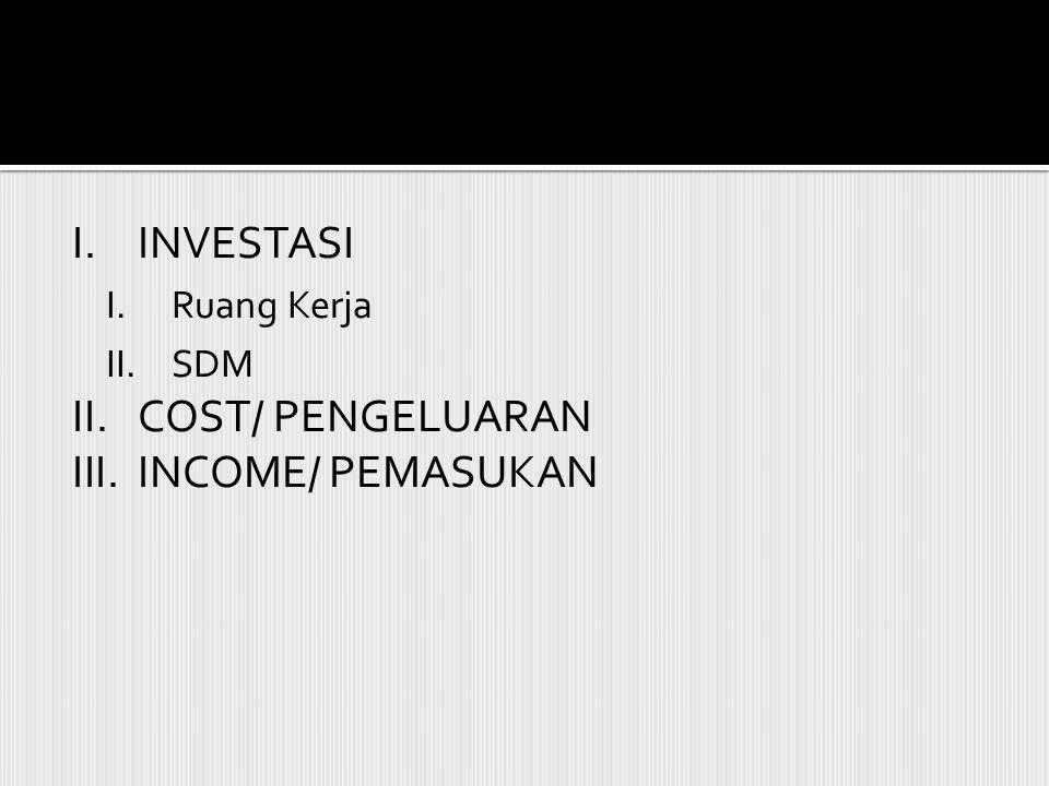 I.INVESTASI I.Ruang Kerja II.SDM II.COST/ PENGELUARAN III.INCOME/ PEMASUKAN