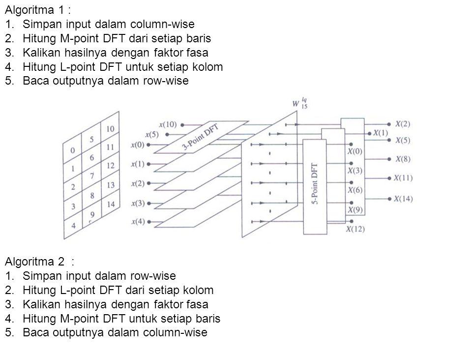 Algoritma 1 : 1.Simpan input dalam column-wise 2.Hitung M-point DFT dari setiap baris 3.Kalikan hasilnya dengan faktor fasa 4.Hitung L-point DFT untuk