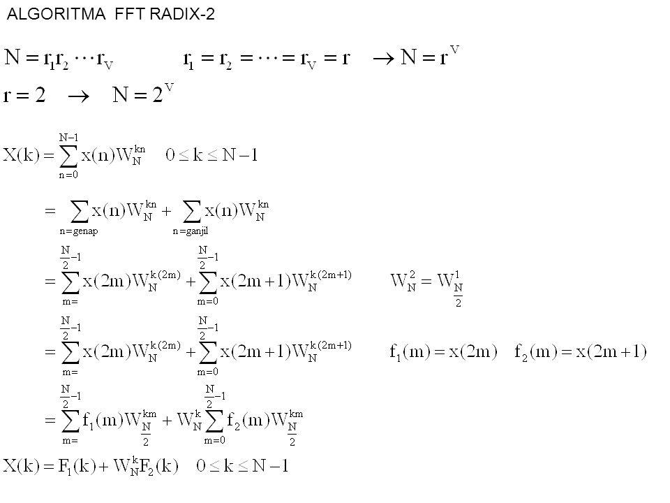 F 1 (k) dan F 2 (k) periodik : N 2  2(N/2) 2 + N/2