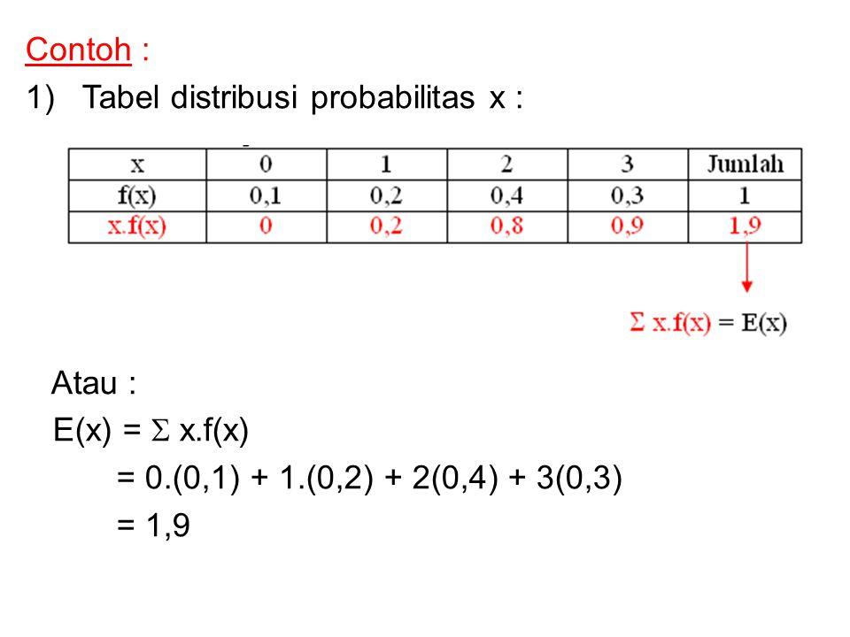 Contoh : 1)Tabel distribusi probabilitas x : Atau : E(x) =  x.f(x) = 0.(0,1) + 1.(0,2) + 2(0,4) + 3(0,3) = 1,9