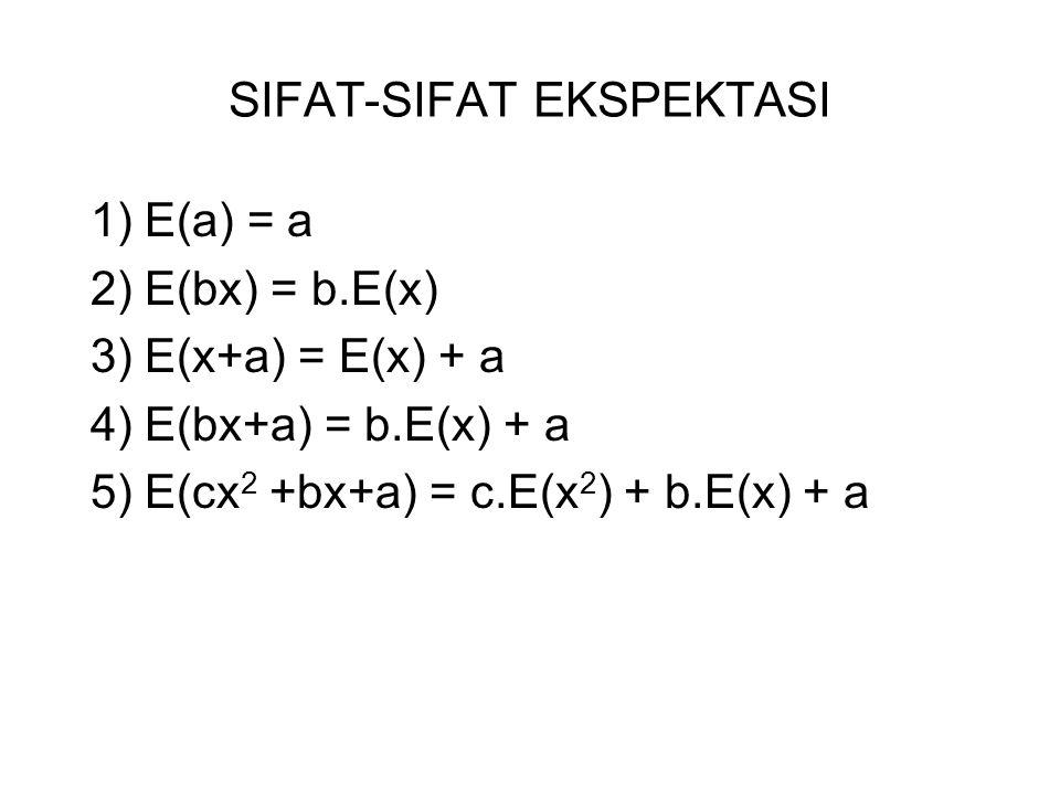SIFAT-SIFAT EKSPEKTASI 1) E(a) = a 2) E(bx) = b.E(x) 3) E(x+a) = E(x) + a 4) E(bx+a) = b.E(x) + a 5) E(cx 2 +bx+a) = c.E(x 2 ) + b.E(x) + a