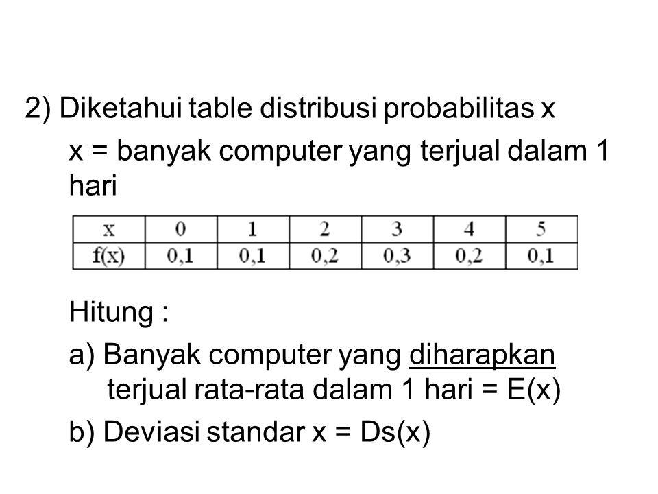 2) Diketahui table distribusi probabilitas x x = banyak computer yang terjual dalam 1 hari Hitung : a) Banyak computer yang diharapkan terjual rata-ra