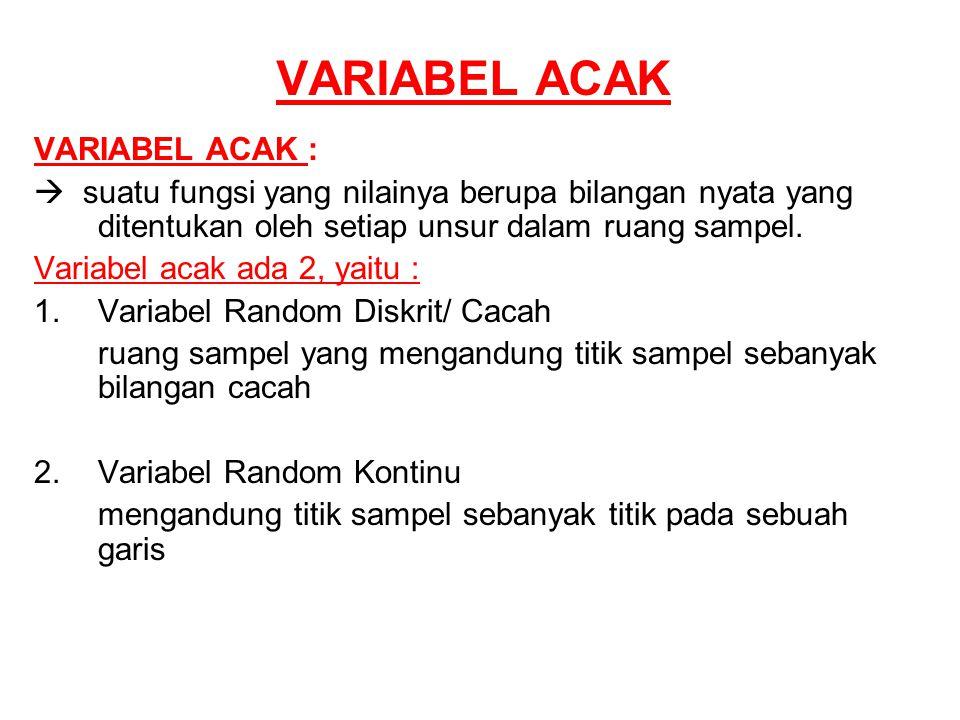 VARIABEL ACAK VARIABEL ACAK :  suatu fungsi yang nilainya berupa bilangan nyata yang ditentukan oleh setiap unsur dalam ruang sampel. Variabel acak a