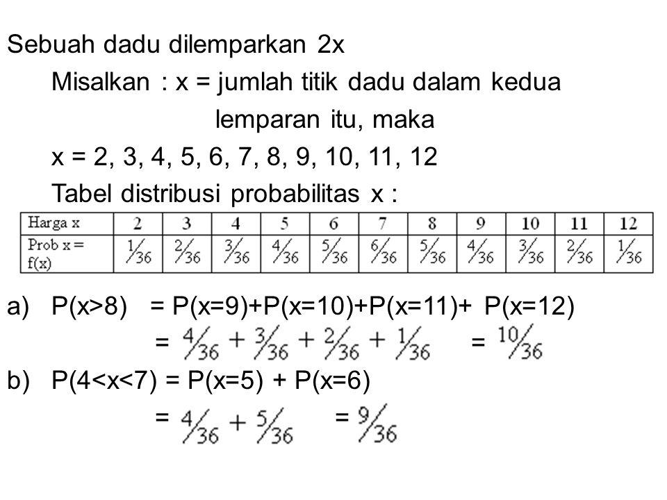 Sebuah dadu dilemparkan 2x Misalkan : x = jumlah titik dadu dalam kedua lemparan itu, maka x = 2, 3, 4, 5, 6, 7, 8, 9, 10, 11, 12 Tabel distribusi pro
