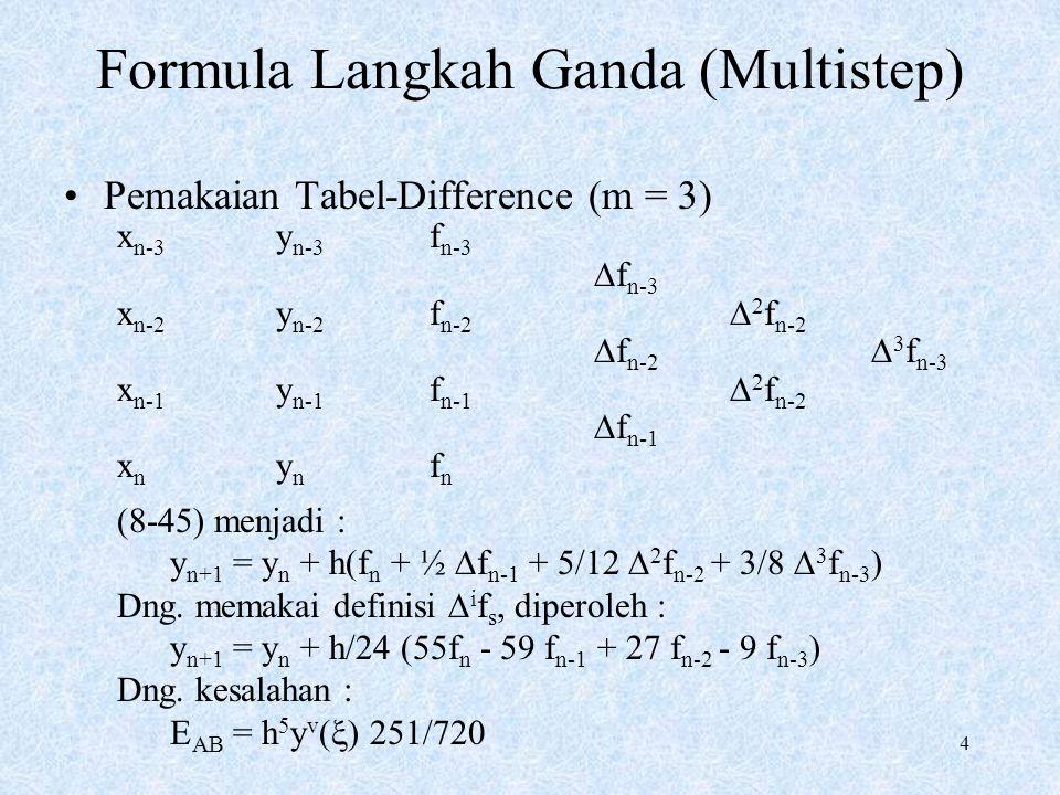 4 Formula Langkah Ganda (Multistep) Pemakaian Tabel-Difference (m = 3) x n-3 y n-3 f n-3  f n-3 x n-2 y n-2 f n-2  2 f n-2  f n-2  3 f n-3 x n-1 y