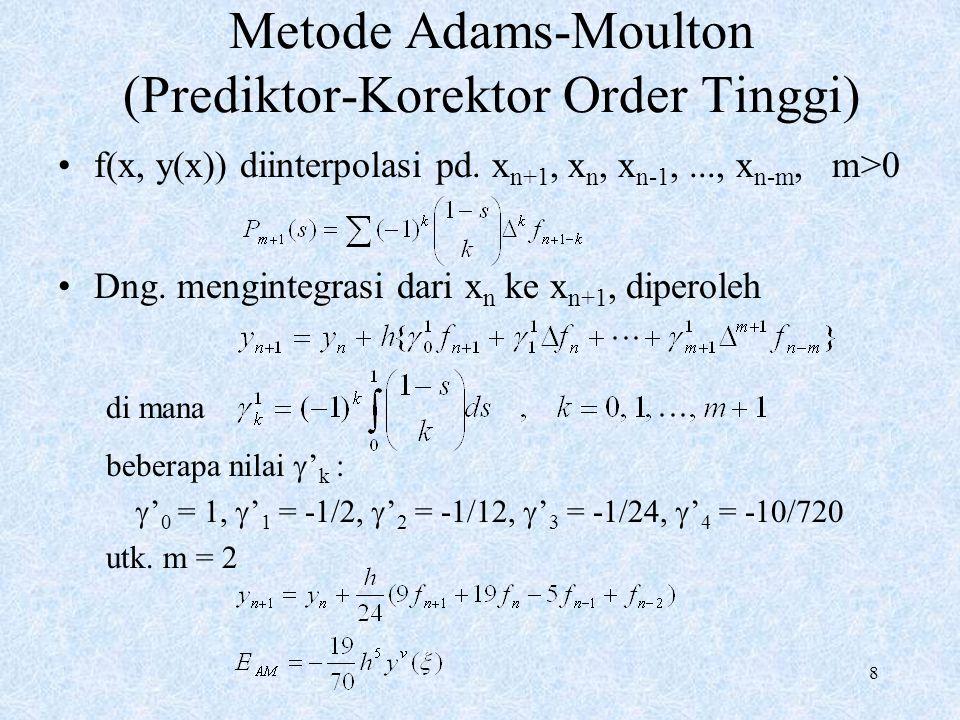 8 Metode Adams-Moulton (Prediktor-Korektor Order Tinggi) f(x, y(x)) diinterpolasi pd. x n+1, x n, x n-1,..., x n-m, m>0 Dng. mengintegrasi dari x n ke