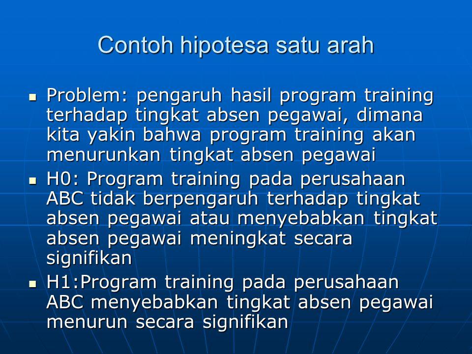 Contoh hipotesa satu arah Problem: pengaruh hasil program training terhadap tingkat absen pegawai, dimana kita yakin bahwa program training akan menur