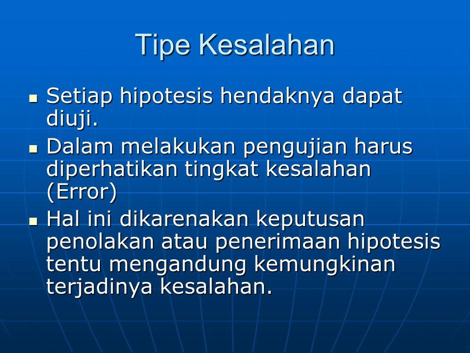Tipe Kesalahan Setiap hipotesis hendaknya dapat diuji. Setiap hipotesis hendaknya dapat diuji. Dalam melakukan pengujian harus diperhatikan tingkat ke