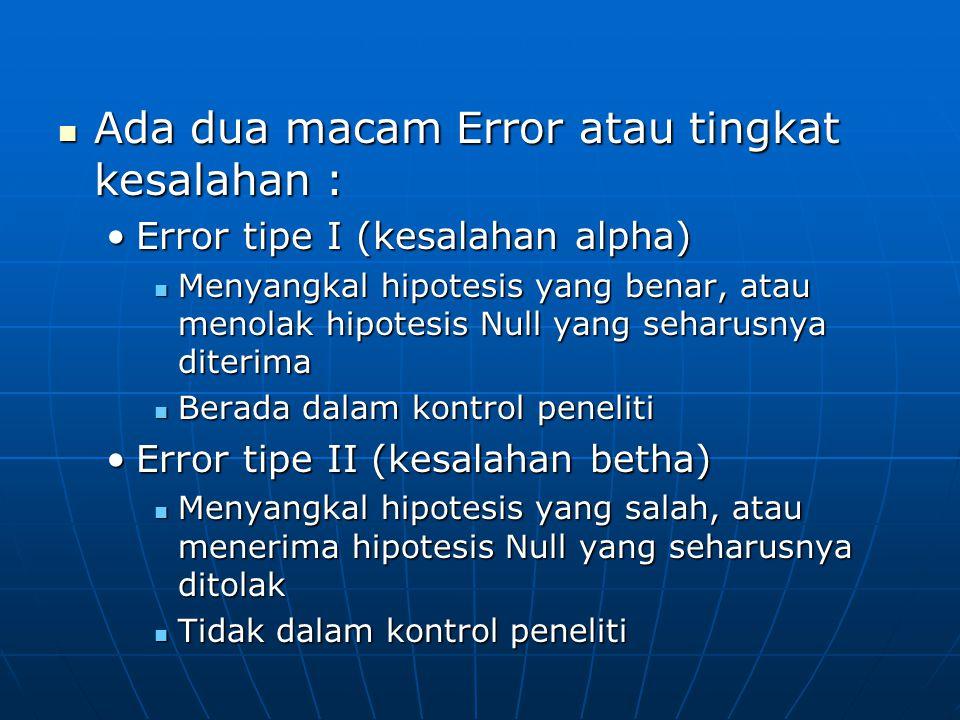Ada dua macam Error atau tingkat kesalahan : Ada dua macam Error atau tingkat kesalahan : Error tipe I (kesalahan alpha)Error tipe I (kesalahan alpha) Menyangkal hipotesis yang benar, atau menolak hipotesis Null yang seharusnya diterima Menyangkal hipotesis yang benar, atau menolak hipotesis Null yang seharusnya diterima Berada dalam kontrol peneliti Berada dalam kontrol peneliti Error tipe II (kesalahan betha)Error tipe II (kesalahan betha) Menyangkal hipotesis yang salah, atau menerima hipotesis Null yang seharusnya ditolak Menyangkal hipotesis yang salah, atau menerima hipotesis Null yang seharusnya ditolak Tidak dalam kontrol peneliti Tidak dalam kontrol peneliti