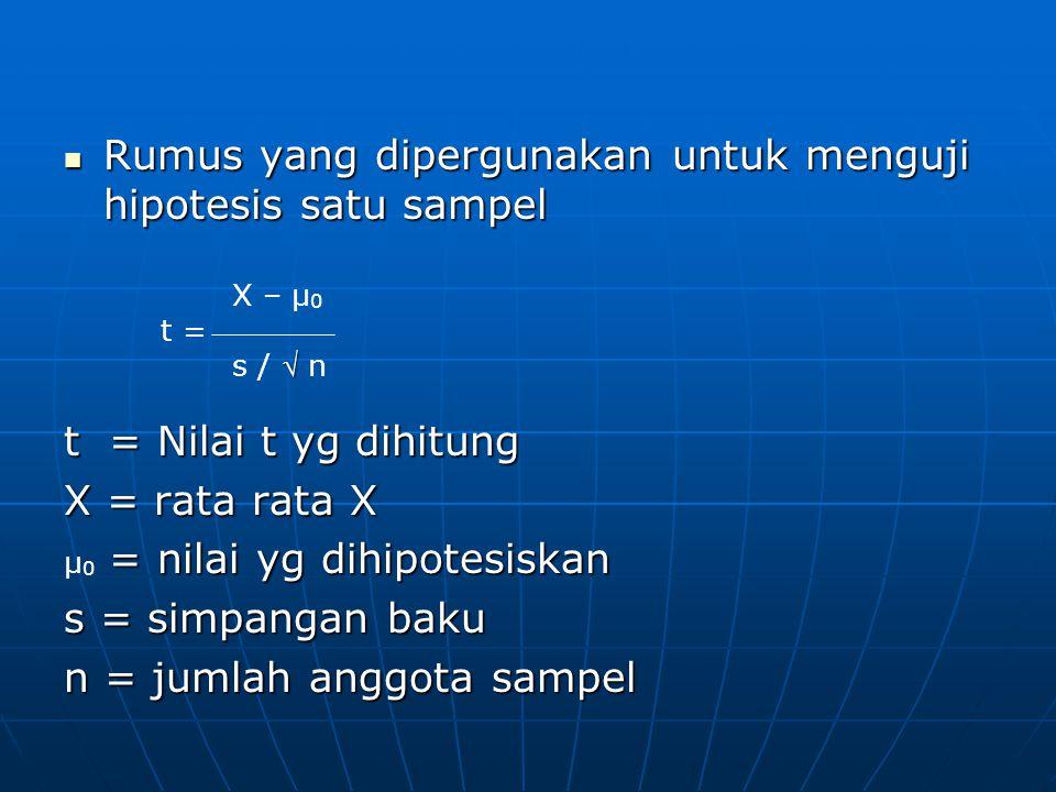 Rumus yang dipergunakan untuk menguji hipotesis satu sampel Rumus yang dipergunakan untuk menguji hipotesis satu sampel t = Nilai t yg dihitung X = ra
